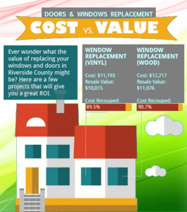 Home Value Infographic